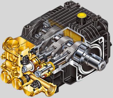 Pressure Washer Pumps High Pressure Pumps Amp Misting